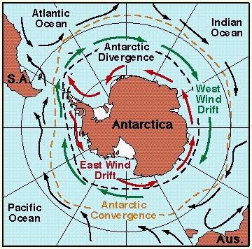 Antarctic Convergence/Divergence Zone