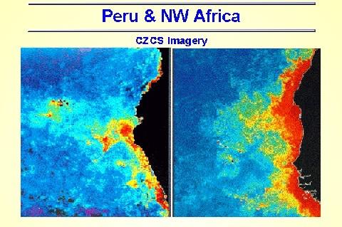 El-Nino, La-Nina, Southern Oscillation, ENSO  Peru Prevailing Winds